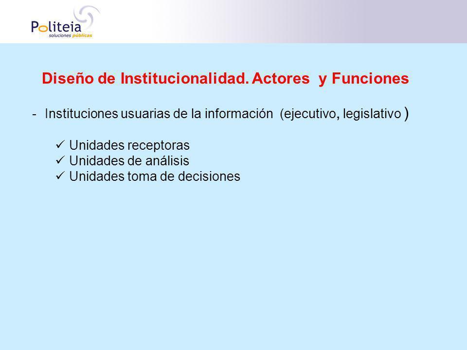 Diseño de Institucionalidad. Actores y Funciones