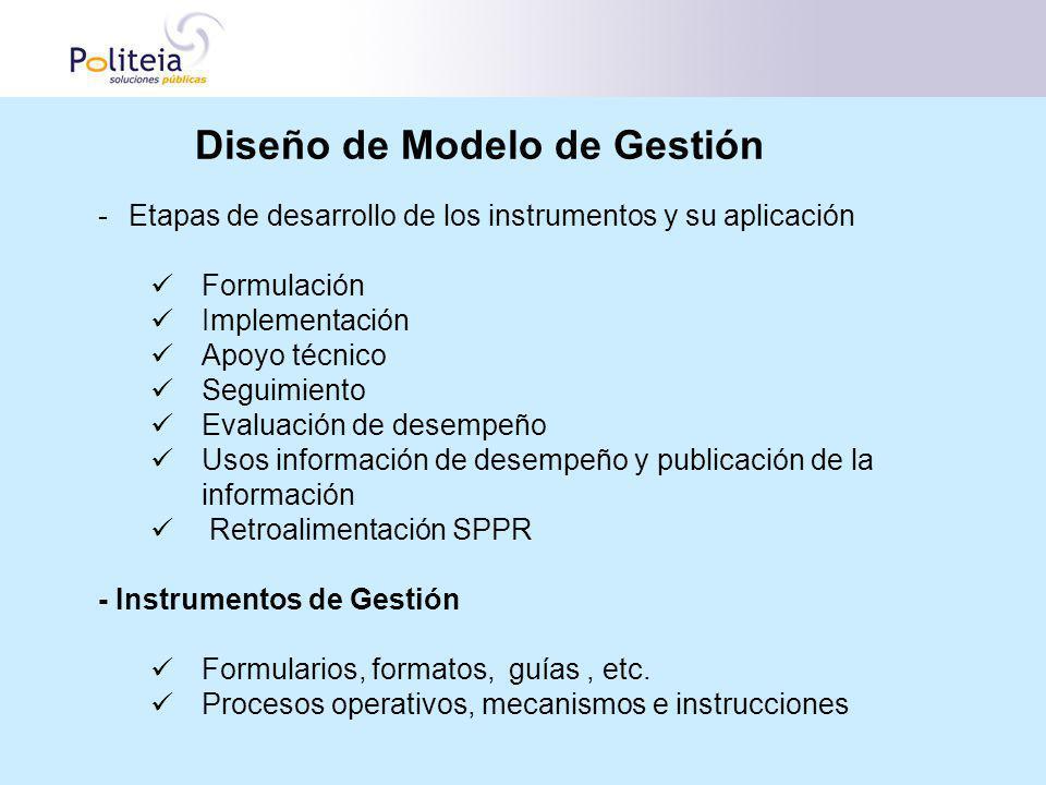 Diseño de Modelo de Gestión