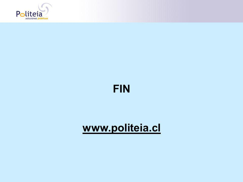 FIN www.politeia.cl