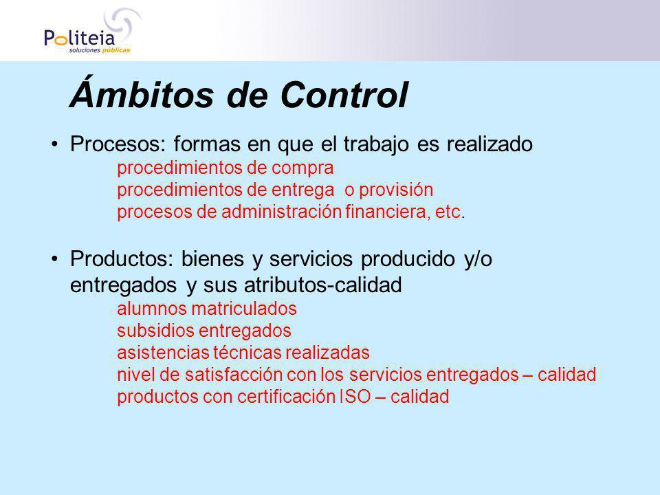 Ámbitos de Control Procesos: formas en que el trabajo es realizado