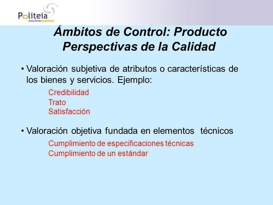 Ámbitos de Control: Producto Perspectivas de la Calidad