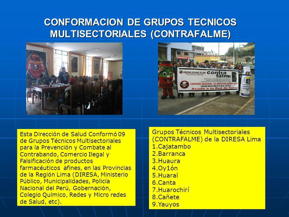 CONFORMACION DE GRUPOS TECNICOS MULTISECTORIALES (CONTRAFALME)