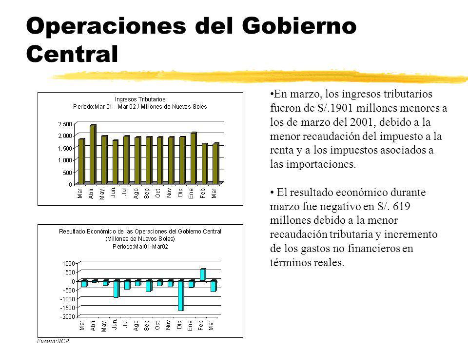 Operaciones del Gobierno Central