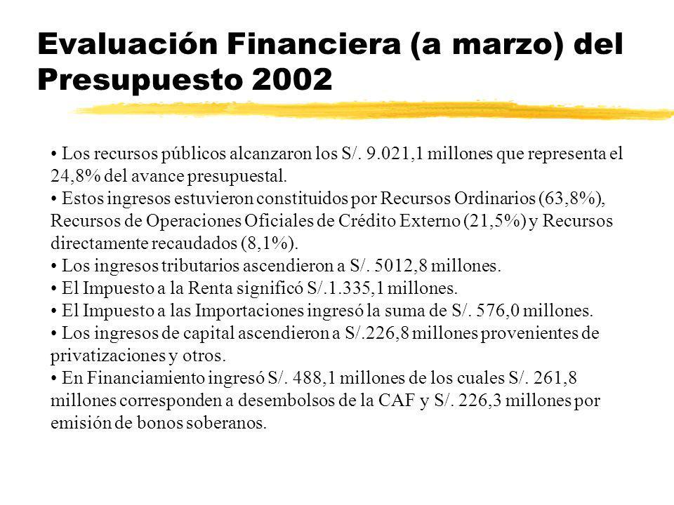 Evaluación Financiera (a marzo) del Presupuesto 2002