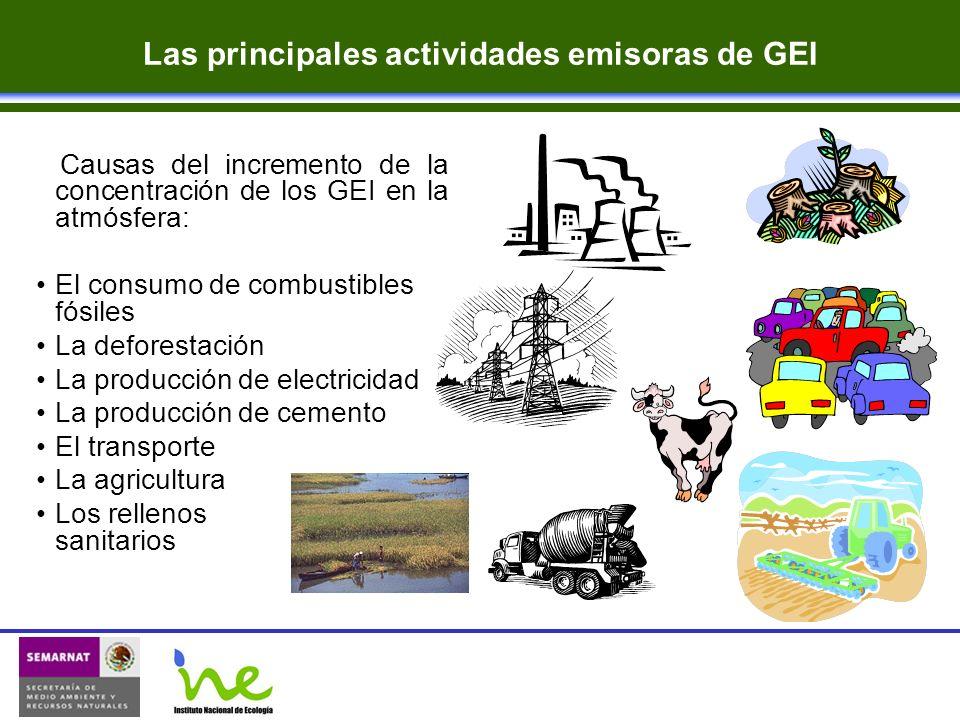 Las principales actividades emisoras de GEI