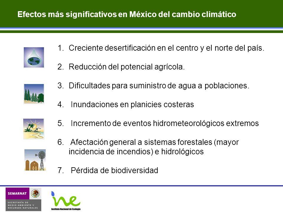 Efectos más significativos en México del cambio climático