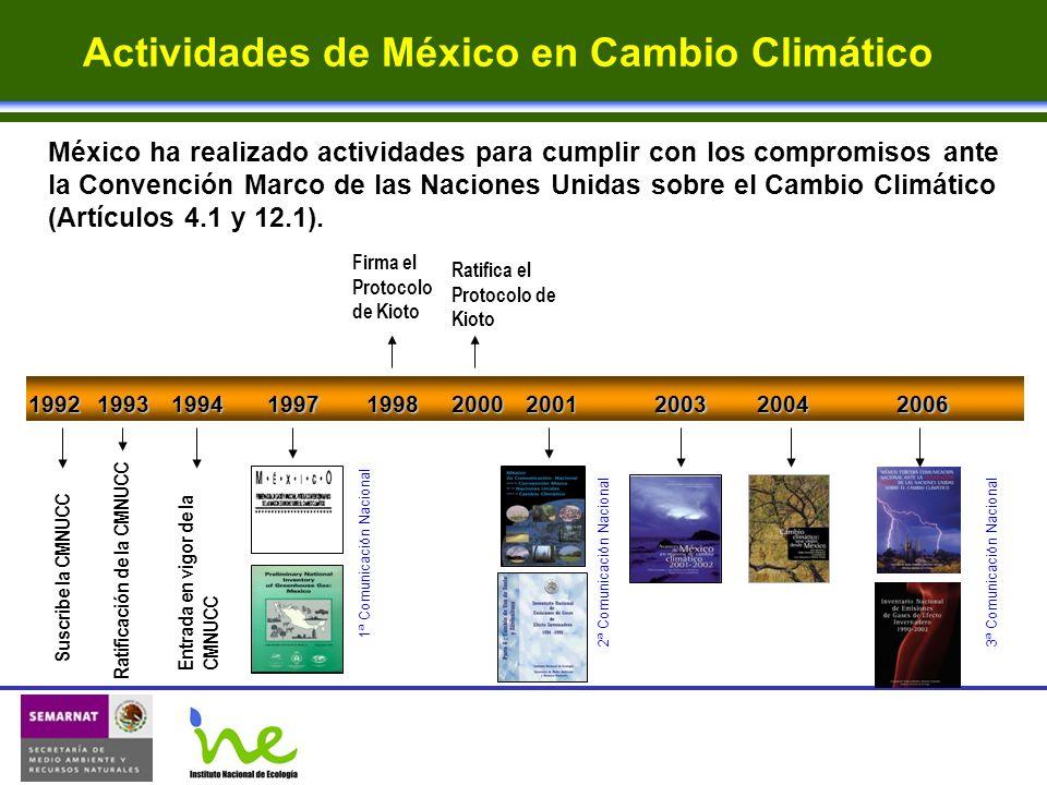 Actividades de México en Cambio Climático