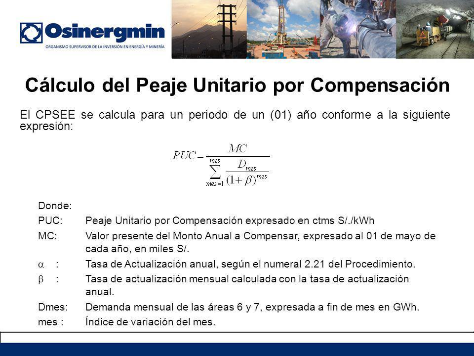 Cálculo del Peaje Unitario por Compensación