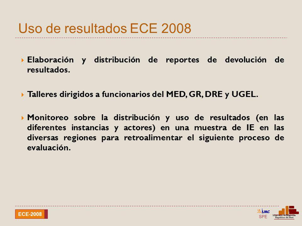 Uso de resultados ECE 2008 Elaboración y distribución de reportes de devolución de resultados.