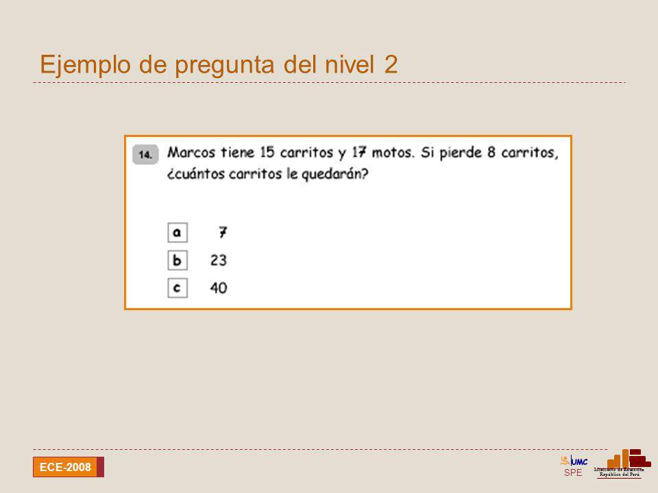 Ejemplo de pregunta del nivel 2
