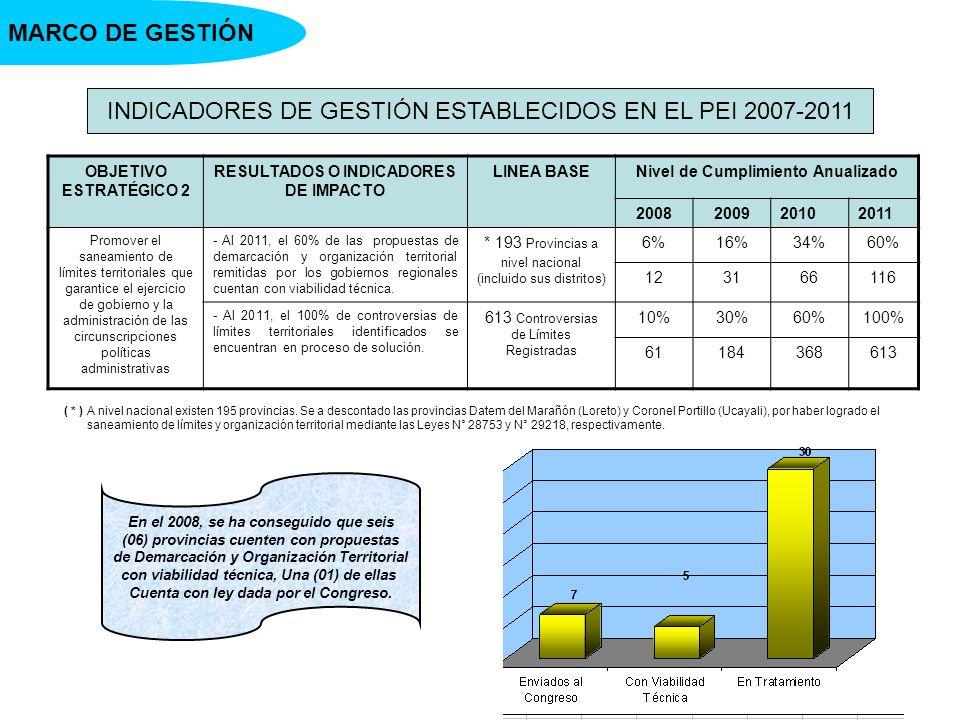 INDICADORES DE GESTIÓN ESTABLECIDOS EN EL PEI 2007-2011