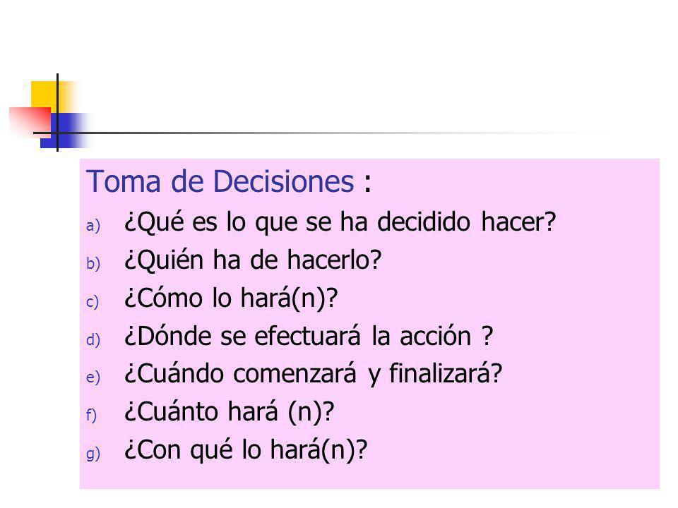 Toma de Decisiones : ¿Qué es lo que se ha decidido hacer