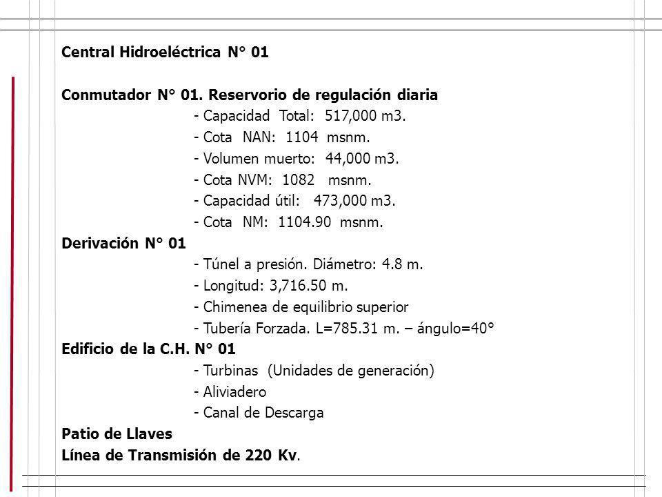Central Hidroeléctrica N° 01
