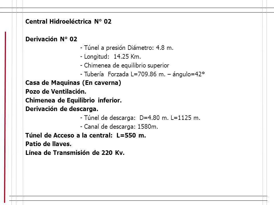 Central Hidroeléctrica N° 02