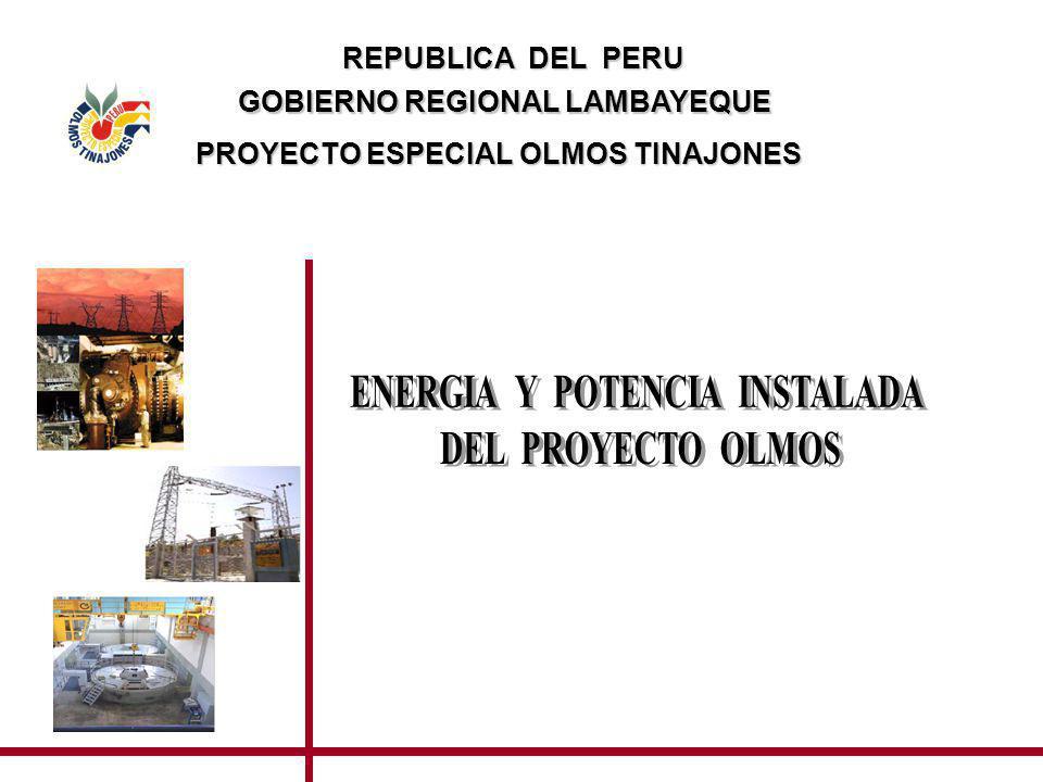 GOBIERNO REGIONAL LAMBAYEQUE ENERGIA Y POTENCIA INSTALADA