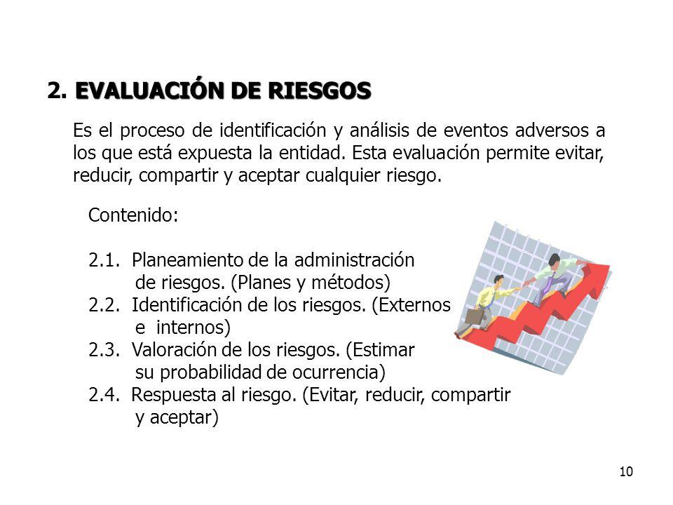 2. EVALUACIÓN DE RIESGOS