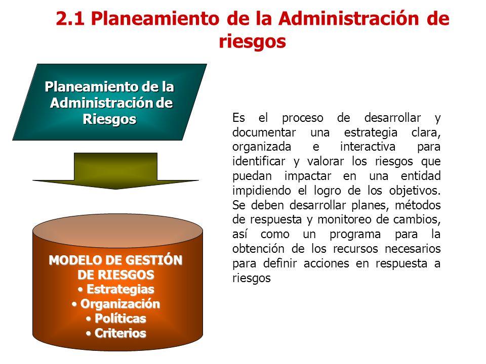 2.1 Planeamiento de la Administración de riesgos