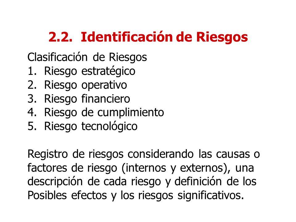 2.2. Identificación de Riesgos
