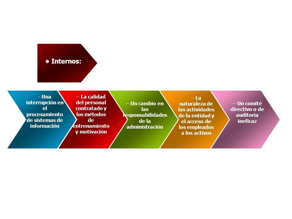 - Una interrupción en el procesamiento de sistemas de información