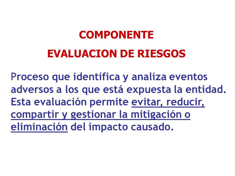COMPONENTE EVALUACION DE RIESGOS. Proceso que identifica y analiza eventos. adversos a los que está expuesta la entidad.