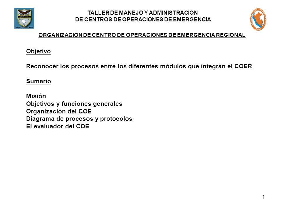 Objetivos y funciones generales Organización del COE