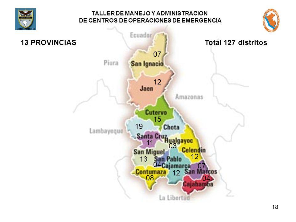13 PROVINCIAS Total 127 distritos 07 12 15 19 11 03 12 13 04 07 12 08 04