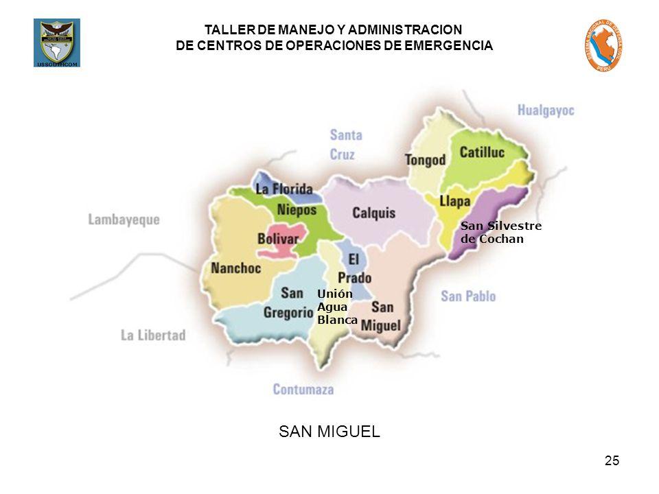 San Silvestre de Cochan