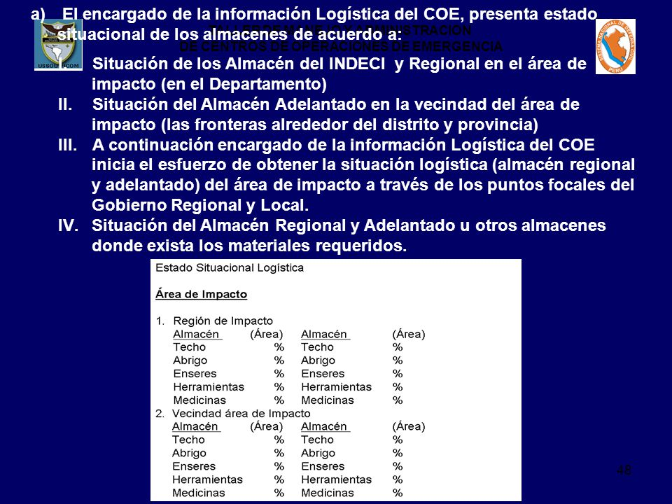 El encargado de la información Logística del COE, presenta estado situacional de los almacenes de acuerdo a: