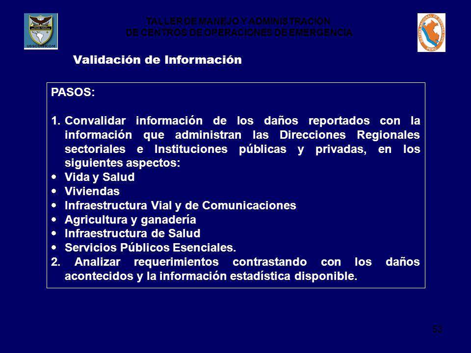 Validación de Información