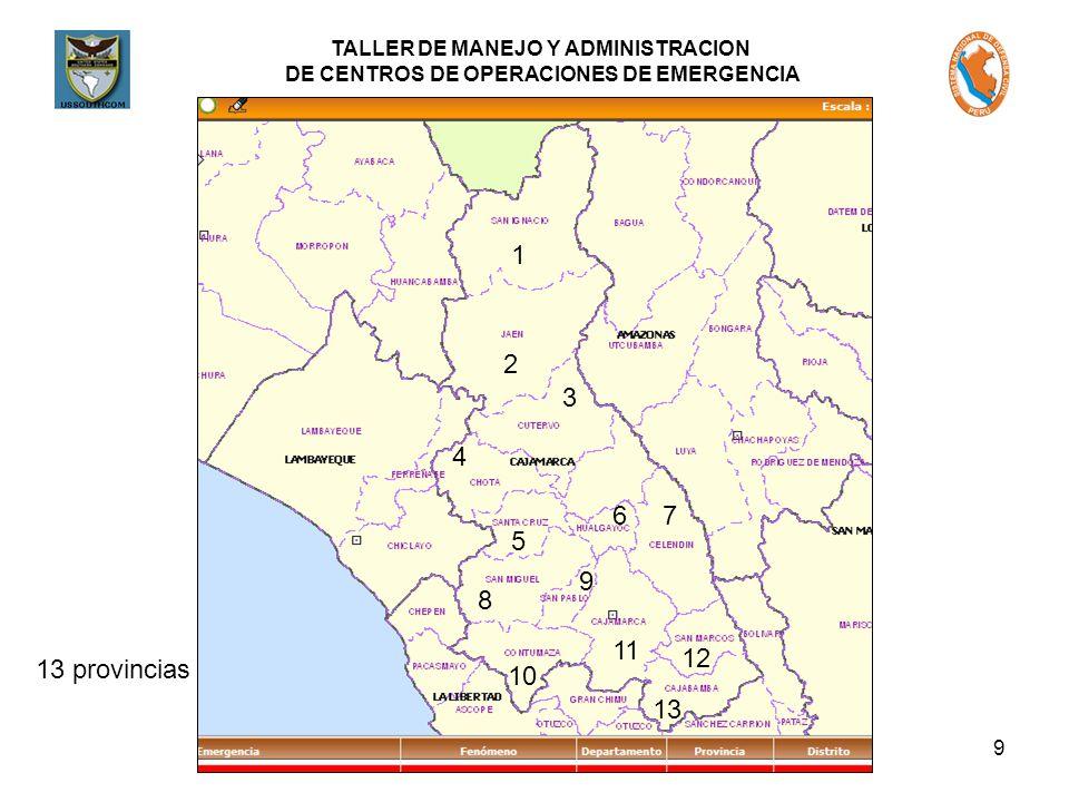 1 2 3 4 6 7 5 9 8 11 12 13 provincias 10 13