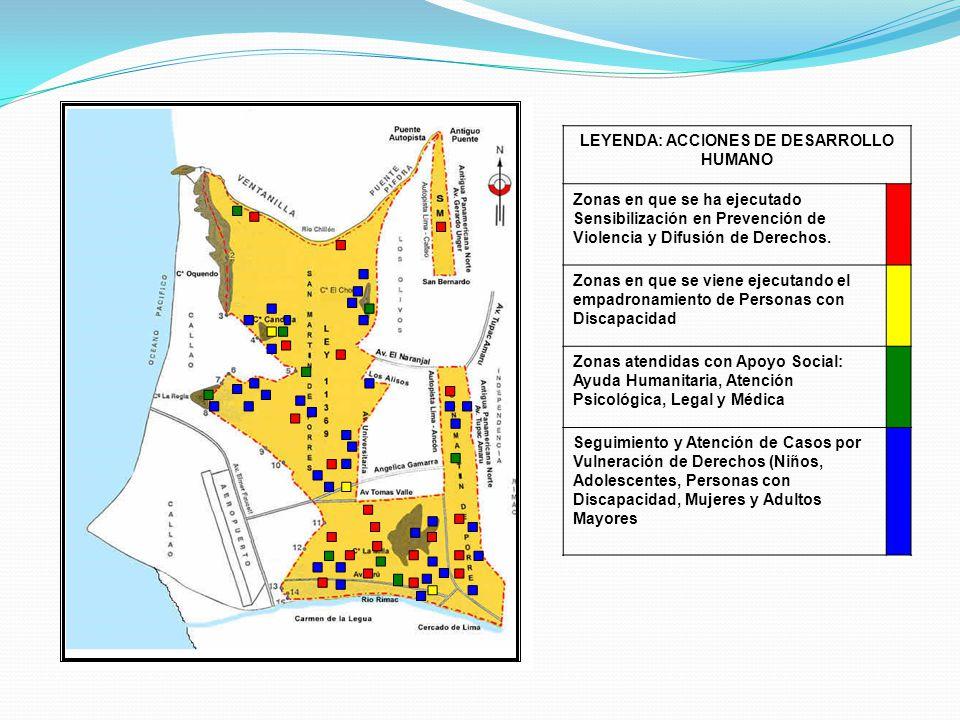 LEYENDA: ACCIONES DE DESARROLLO HUMANO