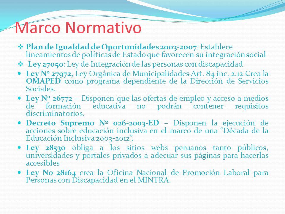 Marco Normativo Plan de Igualdad de Oportunidades 2003-2007: Establece lineamientos de políticas de Estado que favorecen su integración social.