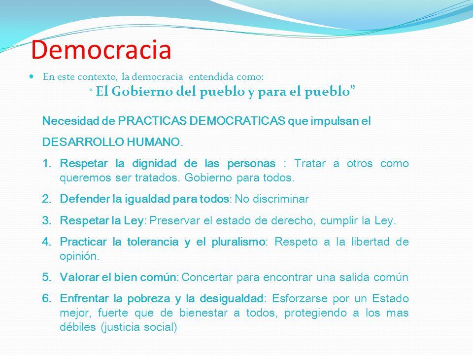 Democracia Necesidad de PRACTICAS DEMOCRATICAS que impulsan el