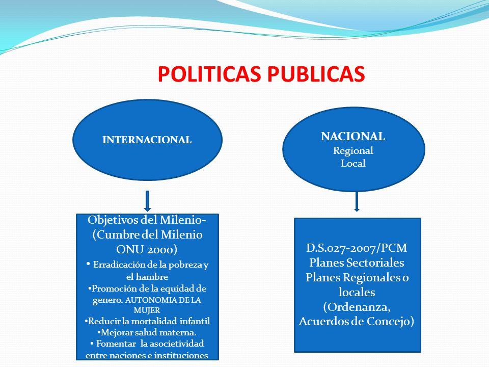 POLITICAS PUBLICAS NACIONAL