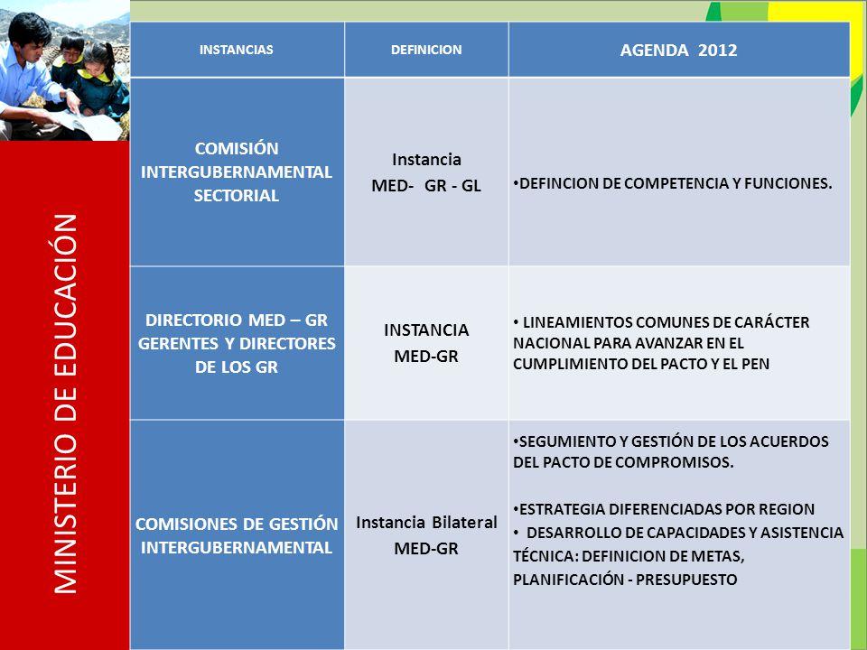COMISIÓN INTERGUBERNAMENTAL SECTORIAL Instancia MED- GR - GL