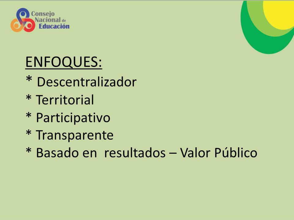 ENFOQUES:. Descentralizador. Territorial. Participativo. Transparente