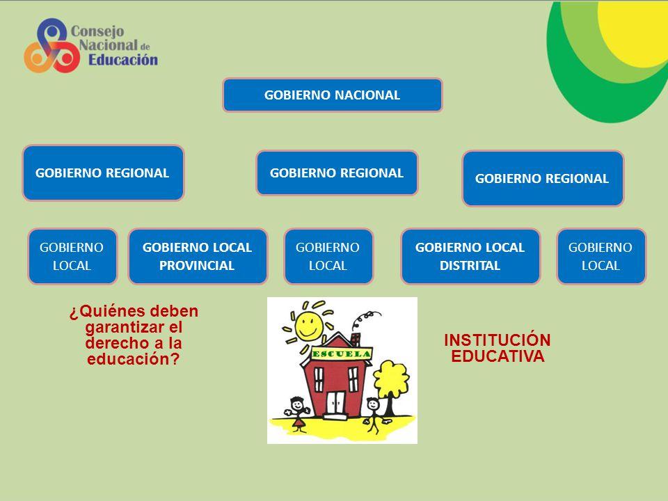 ¿Quiénes deben garantizar el derecho a la educación