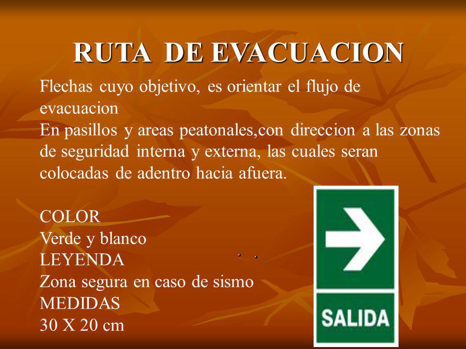 RUTA DE EVACUACION Flechas cuyo objetivo, es orientar el flujo de evacuacion. En pasillos y areas peatonales,con direccion a las zonas.