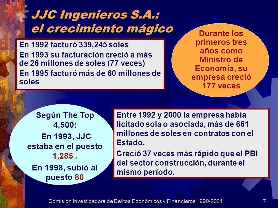 JJC Ingenieros S.A.: el crecimiento mágico