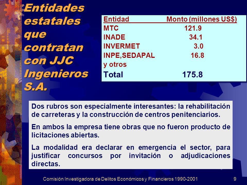 Entidades estatales que contratan con JJC Ingenieros S.A.