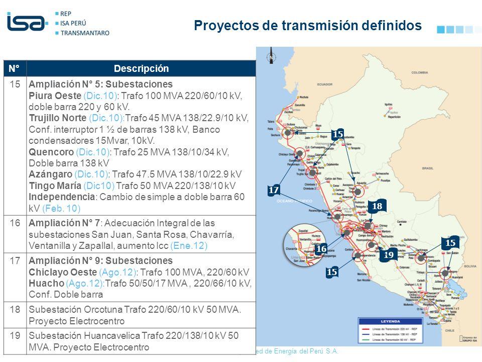Proyectos de transmisión definidos
