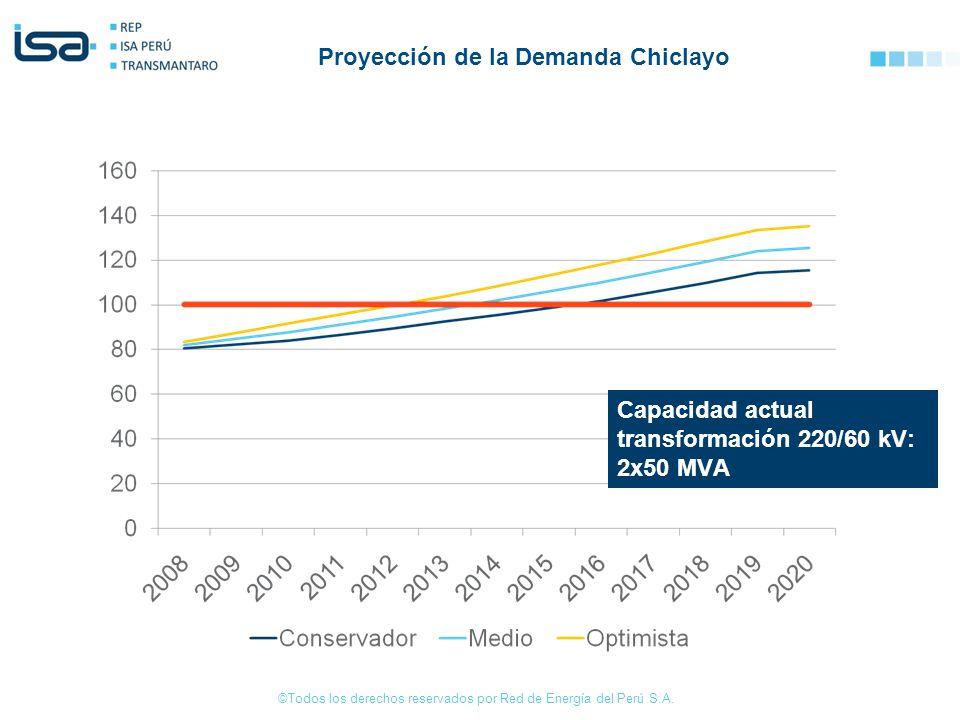 Proyección de la Demanda Chiclayo