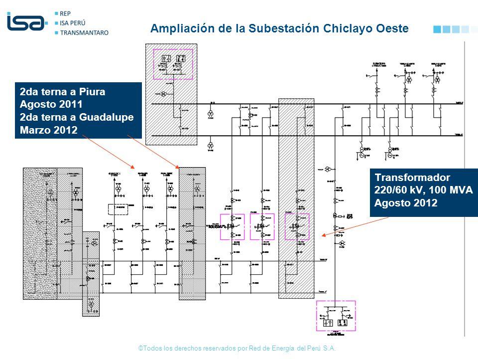 Ampliación de la Subestación Chiclayo Oeste