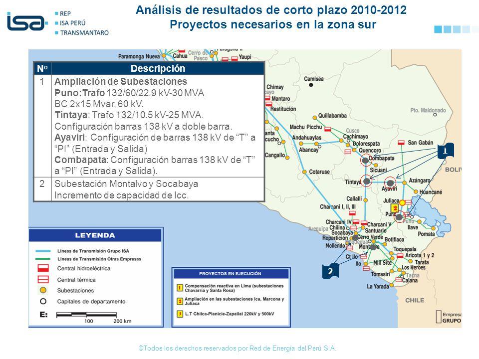Análisis de resultados de corto plazo 2010-2012 Proyectos necesarios en la zona sur