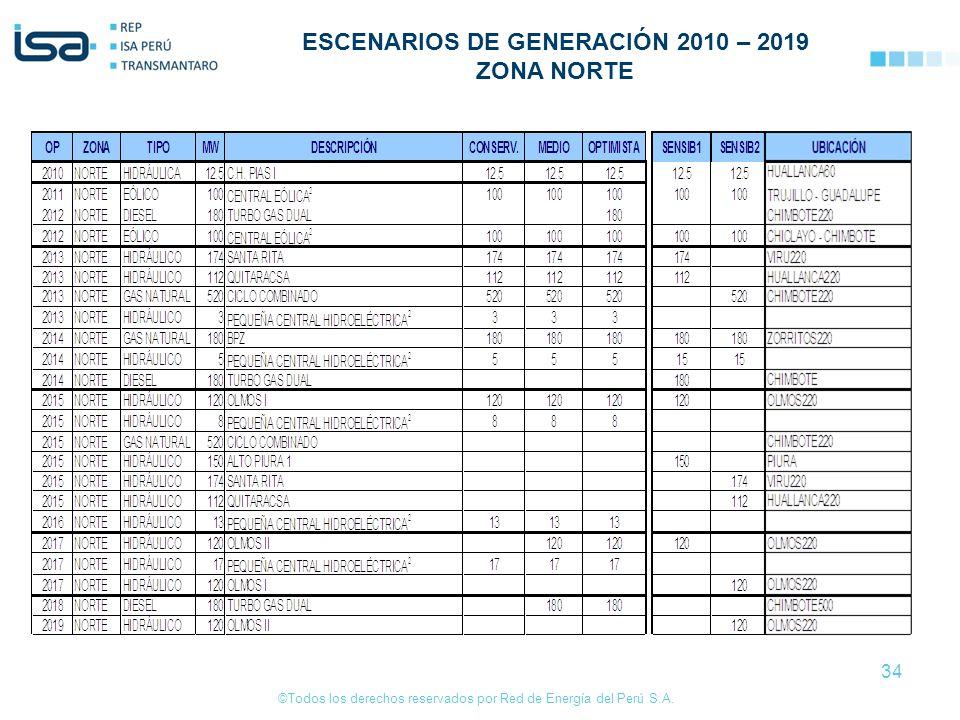 ESCENARIOS DE GENERACIÓN 2010 – 2019 ZONA NORTE
