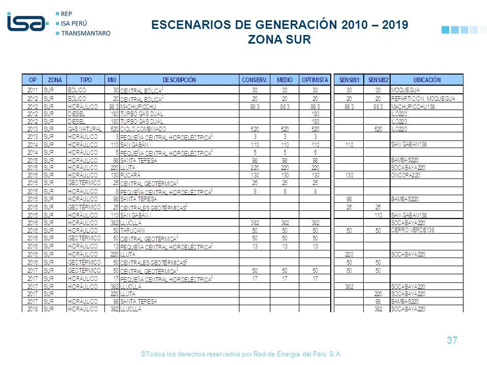 ESCENARIOS DE GENERACIÓN 2010 – 2019 ZONA SUR