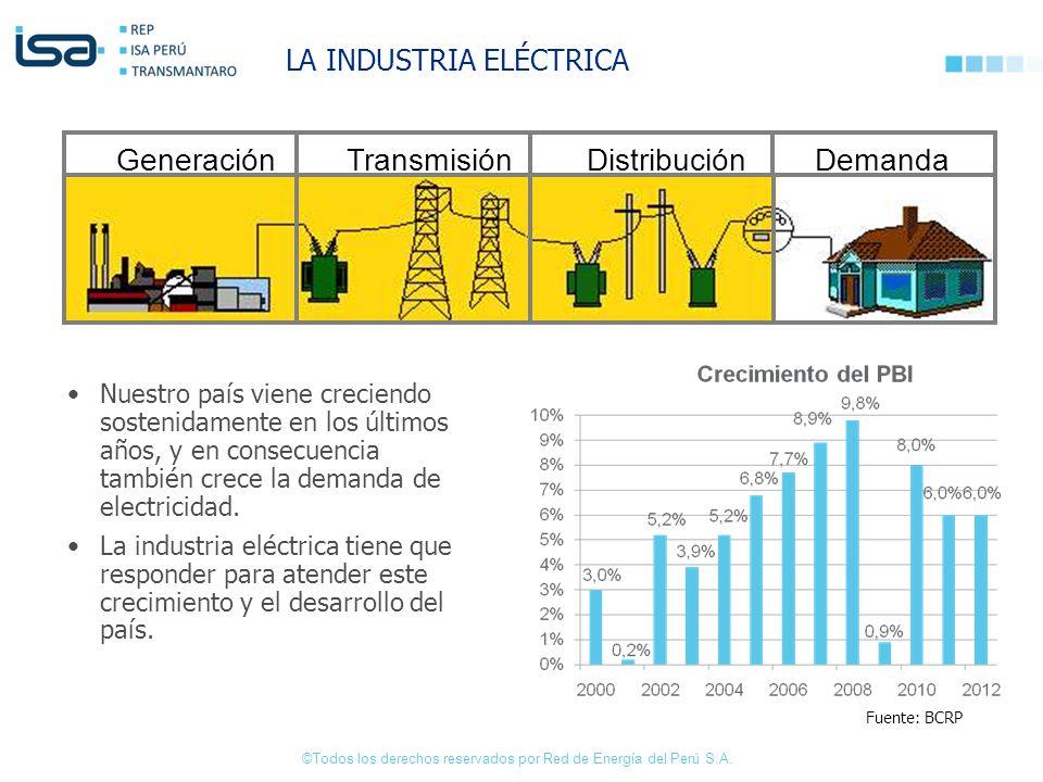 Generación Transmisión Distribución Demanda LA INDUSTRIA ELÉCTRICA