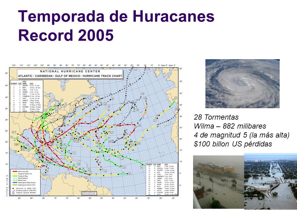 Temporada de Huracanes Record 2005