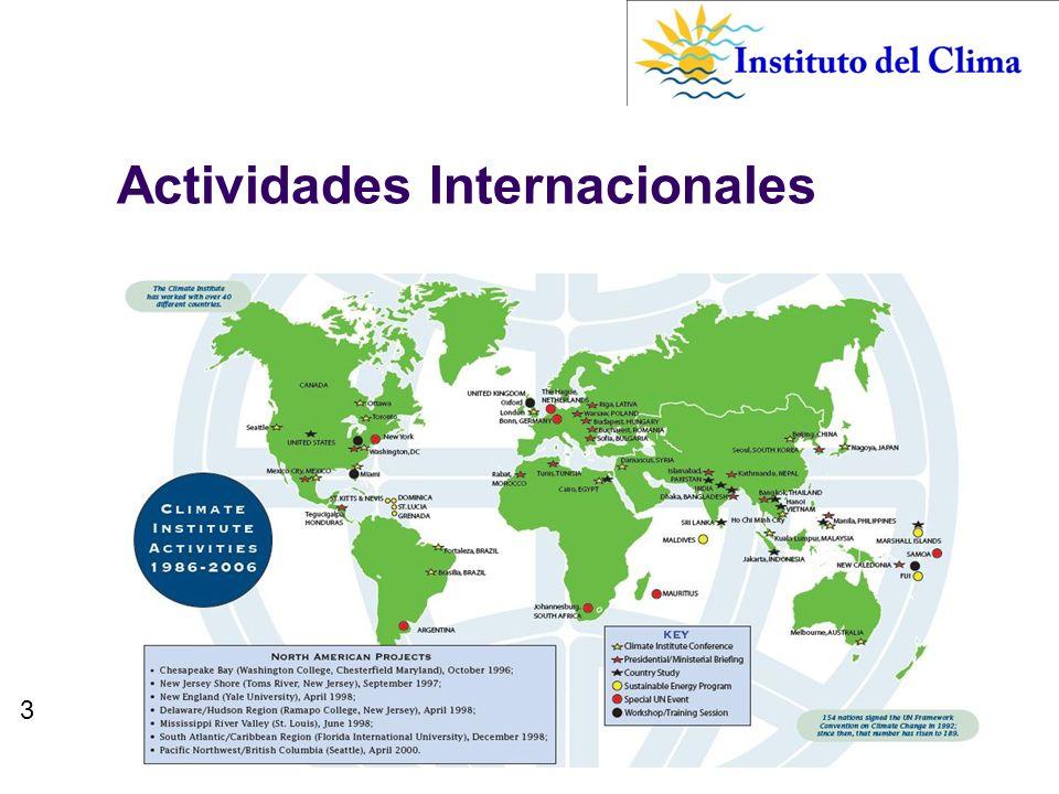Actividades Internacionales