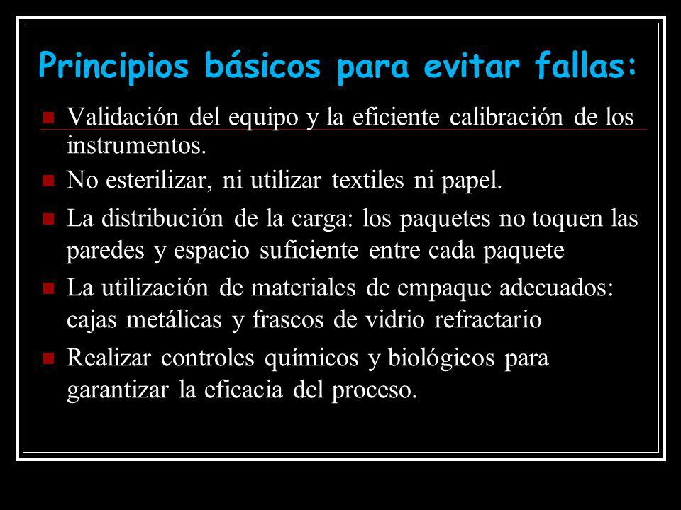 Principios básicos para evitar fallas: